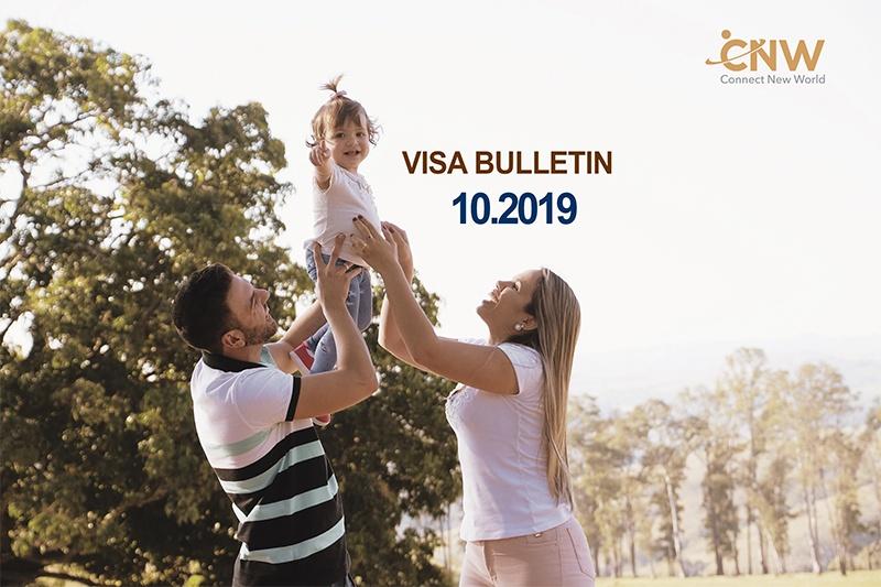 Bản tin visa Mỹ mới nhất tháng 10/2019