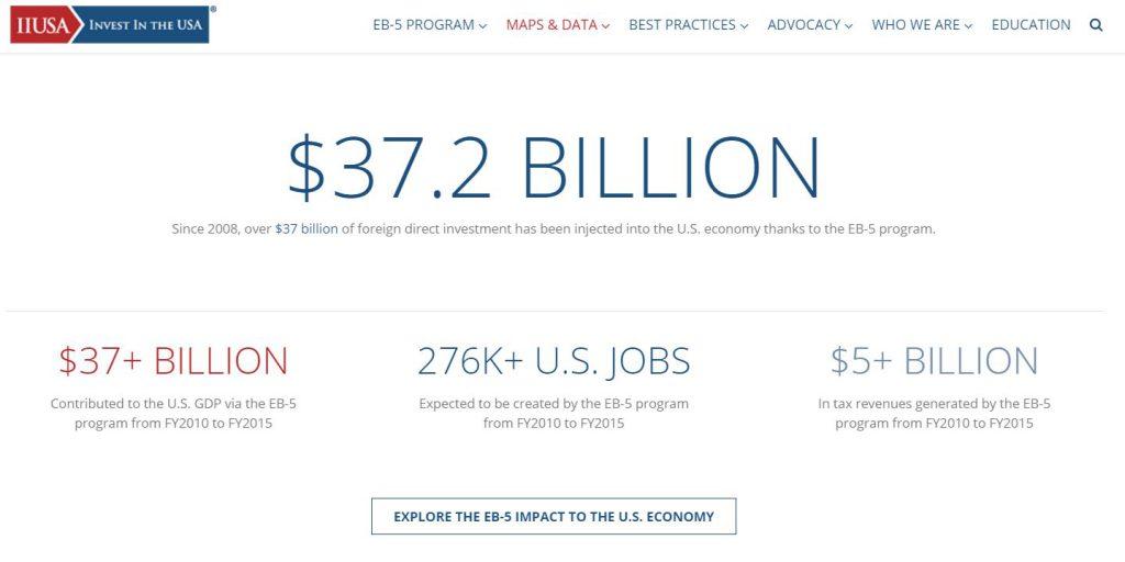 Đóng góp từ chương trình EB-5 cho nền kinh tế Mỹ theo thống kê của IIUSA